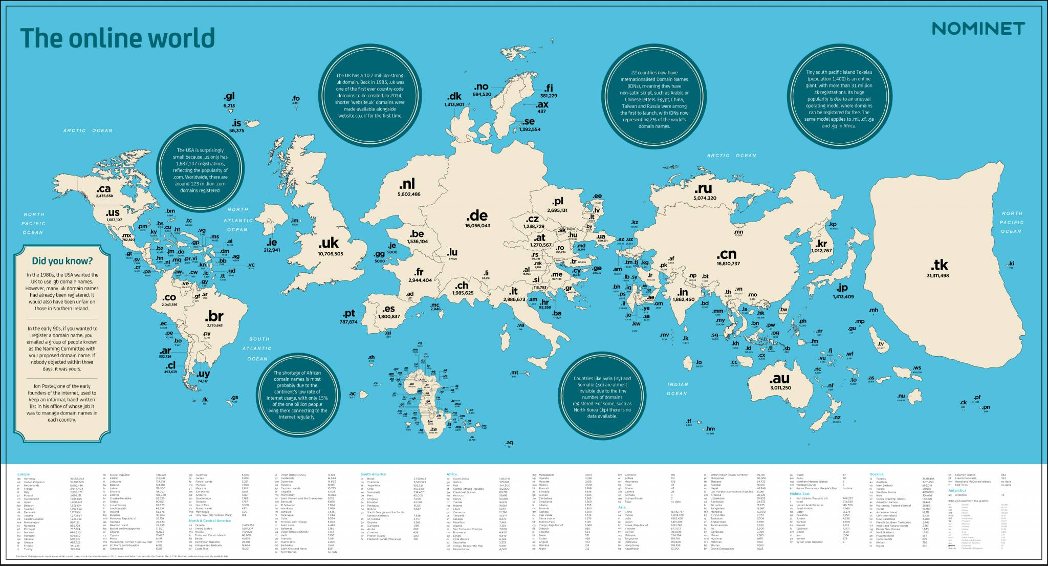 Uk In Map Of World.Mapping The Online World Nominet
