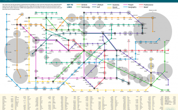 Mapping the new internet: A guide to the latest online neighbourhoods