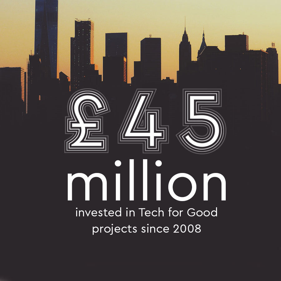 Skyline at night showing £45 million tech for good investment