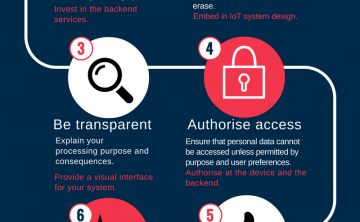 Privacy guidelines for IoT – what you need to know [Infographic]