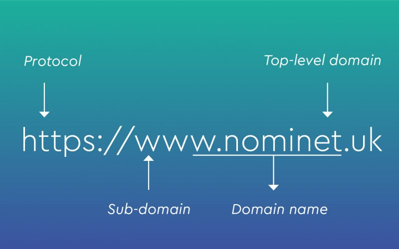 Domain solutions