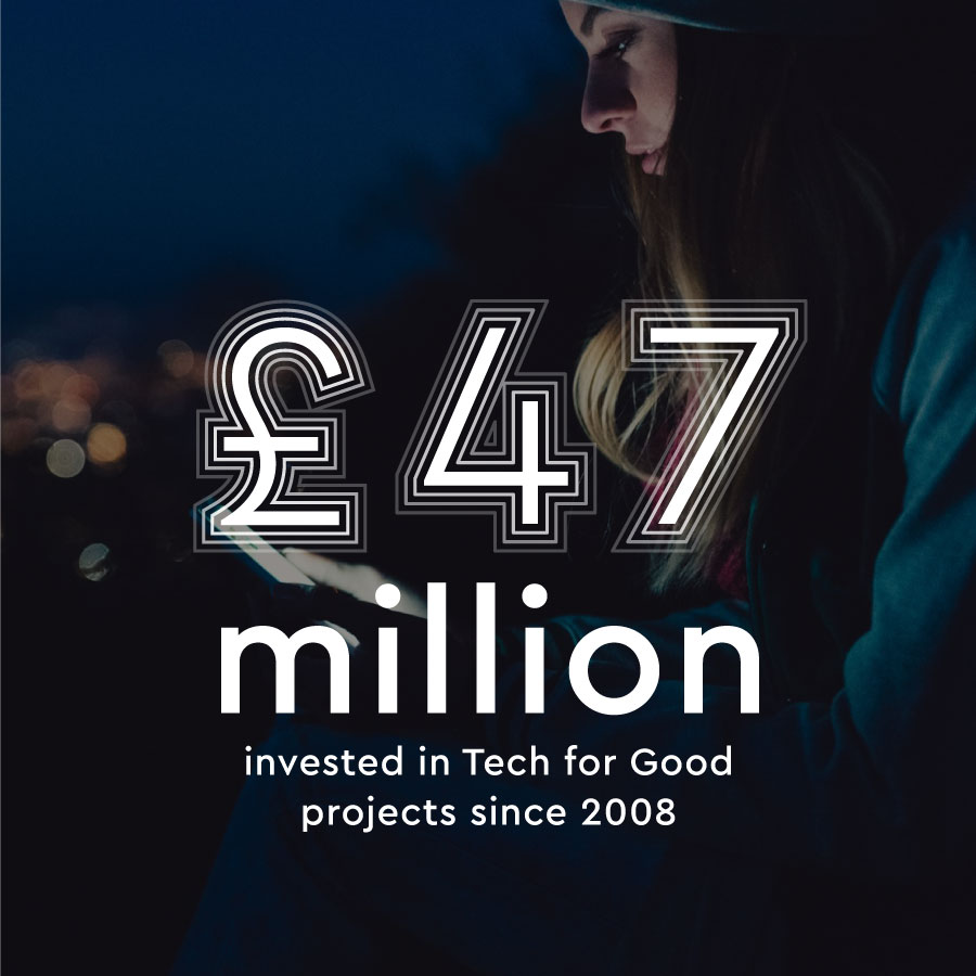 Girl at night showing £47 million tech for good investment